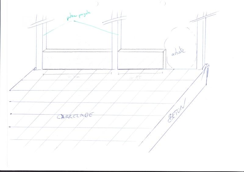 Forum pour construire et r nover voir le sujet muret for Carrelage exterieur 70x70