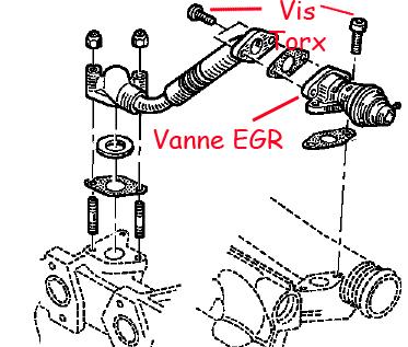 schema moteur renault espace 3