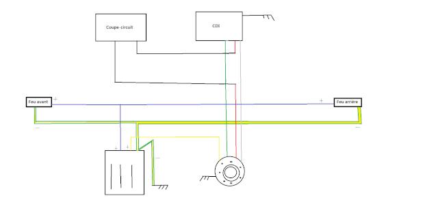 Simplifier un faisceau de gilera smt derbi - Branchement coupe circuit moto ...