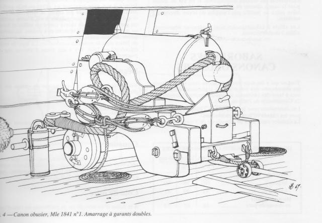 Cannoni obice pagina 1 for Come disegnare piani di costruzione